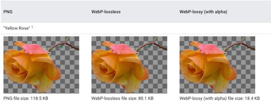 png vs webp