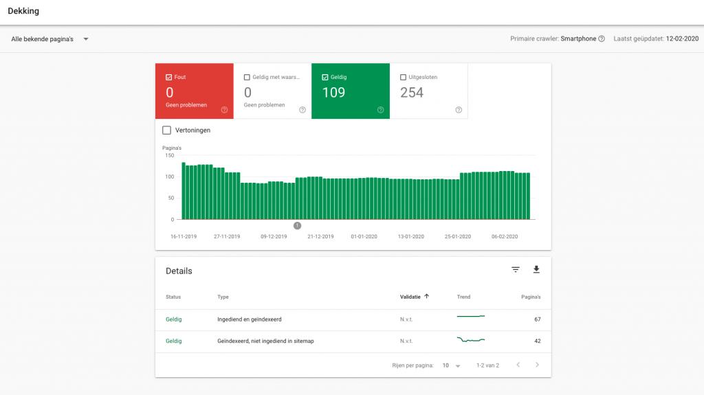 Index-dekking controleren in Google Search Console